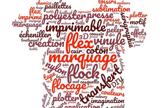 LEXIQUE DU MARQUAGE TEXTILE